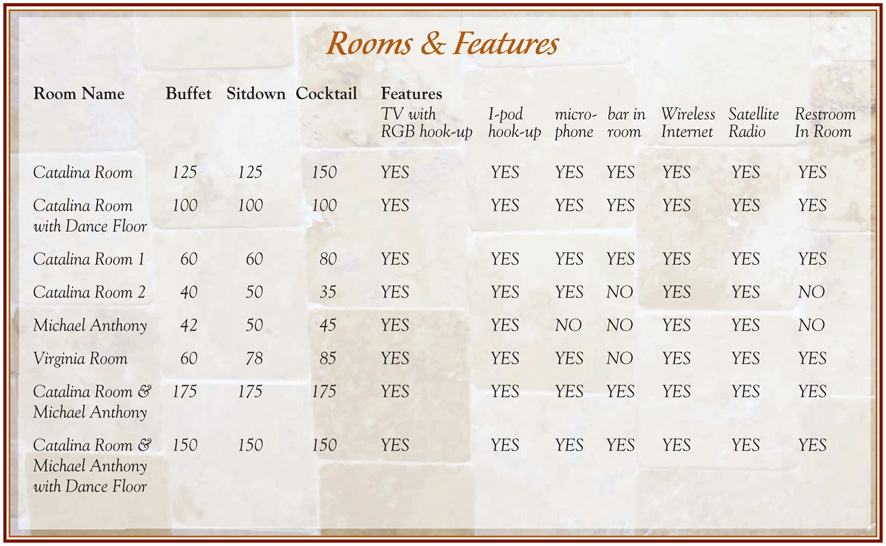 Banquet Rooms Features